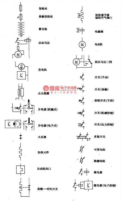 asco valve wiring diagram with Hydraulic Solenoid Valve Wiring Diagram on 12 Volt Hydraulic Pump Wiring Diagram additionally Asco Solenoid Valve Wiring Diagram further Graph Excel Cumulative further Wiring Diagrams moreover Asco Transfer Switch Wiring Diagram.